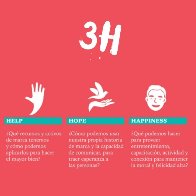 Las 3 H *Help-Hope-Happiness*