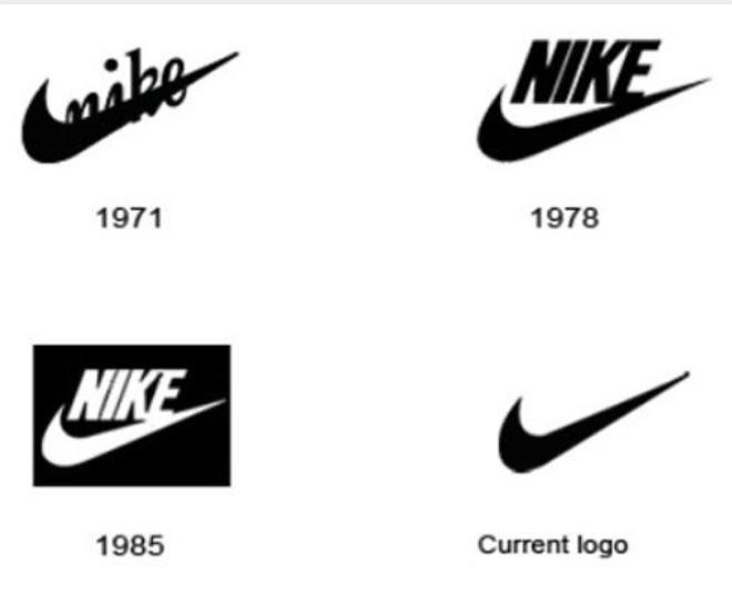 La Historia del Logo de Nike