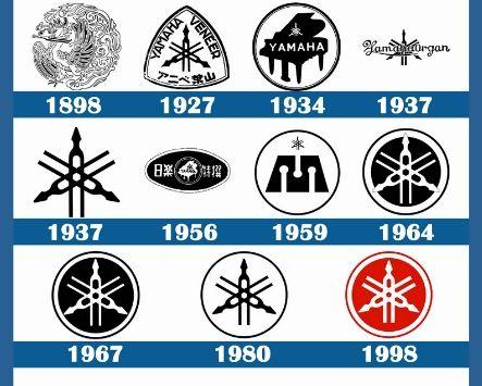 La Historia del  logo de YAMAHA