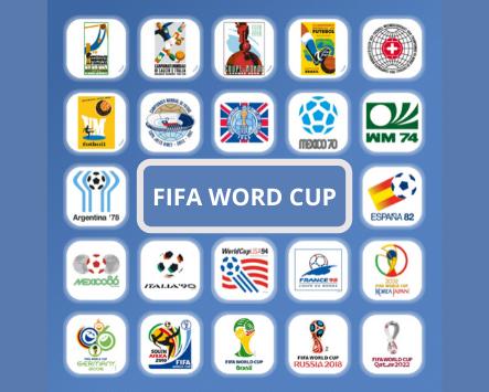 La Historia del Logo de la Copa del Mundo de Futbol