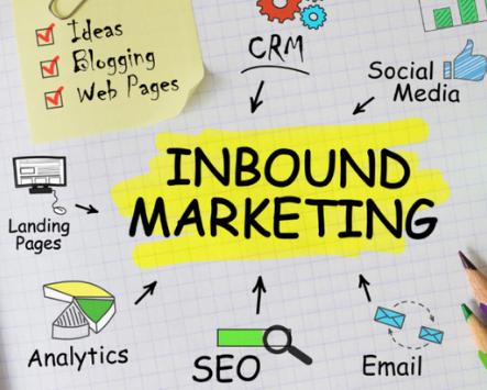 Que es……Inbound Marketing